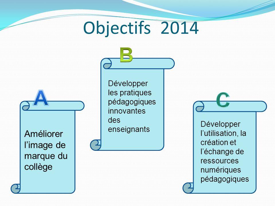 Objectifs 2014 Améliorer limage de marque du collège Développer les pratiques pédagogiques innovantes des enseignants Développer lutilisation, la créa