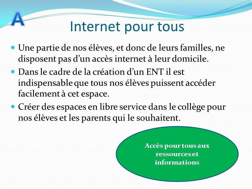 Internet pour tous Une partie de nos élèves, et donc de leurs familles, ne disposent pas dun accès internet à leur domicile. Dans le cadre de la créat
