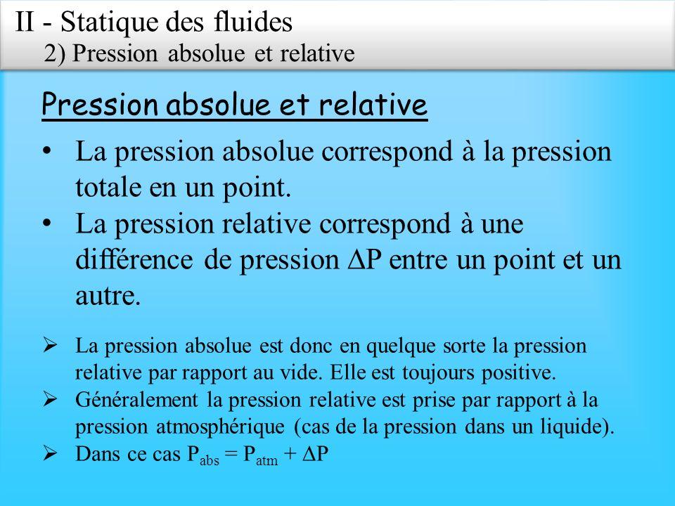 La pression absolue correspond à la pression totale en un point.