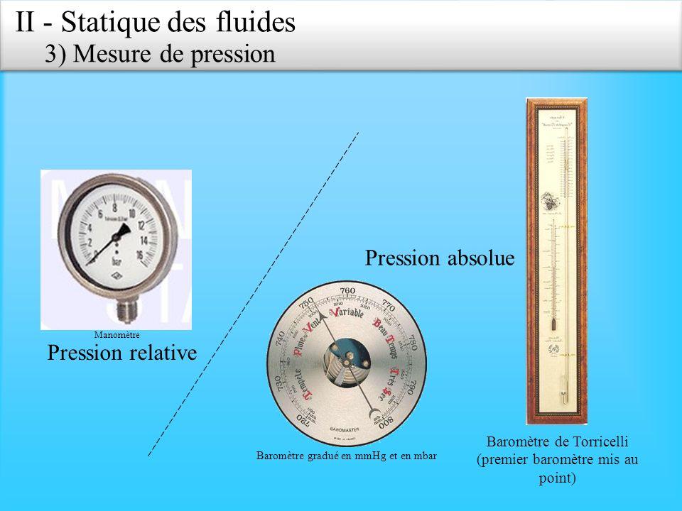 Manomètre Baromètre gradué en mmHg et en mbar Baromètre de Torricelli (premier baromètre mis au point) Pression relative Pression absolue II - Statique des fluides 3) Mesure de pression