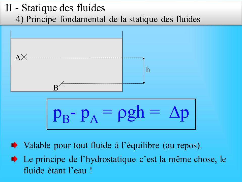 h A B p B - p A = gh = p Valable pour tout fluide à léquilibre (au repos).
