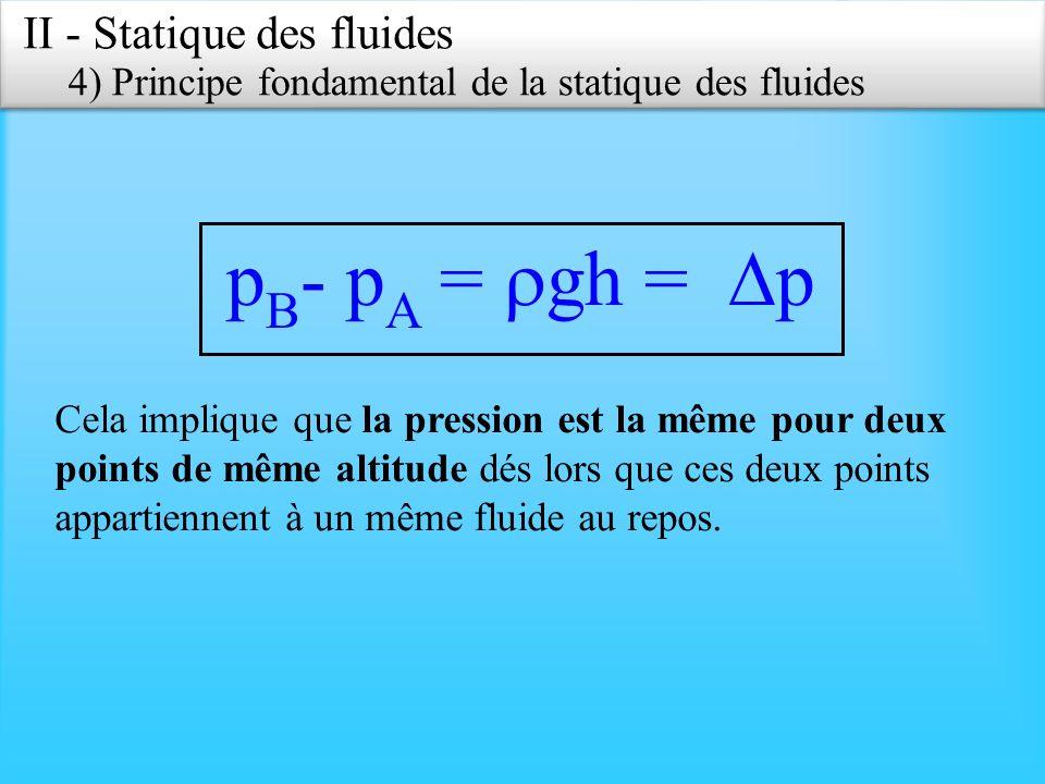 Cela implique que la pression est la même pour deux points de même altitude dés lors que ces deux points appartiennent à un même fluide au repos.