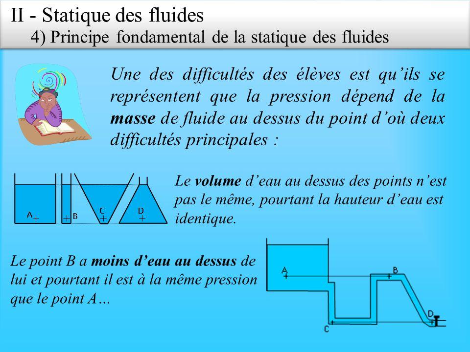 II - Statique des fluides 4) Principe fondamental de la statique des fluides Une des difficultés des élèves est quils se représentent que la pression dépend de la masse de fluide au dessus du point doù deux difficultés principales : Le volume deau au dessus des points nest pas le même, pourtant la hauteur deau est identique.