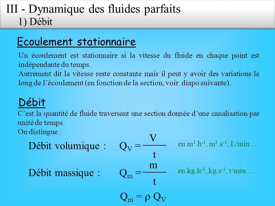 Débit volumique : Q V = V t en m 3.h -1, m 3.s -1, L/min … Débit massique : Q m = m t en kg.h -1, kg.s -1, t/min … Q m = Q V III - Dynamique des fluides parfaits 1) Débit Ecoulement stationnaire Un écoulement est stationnaire si la vitesse du fluide en chaque point est indépendante du temps.