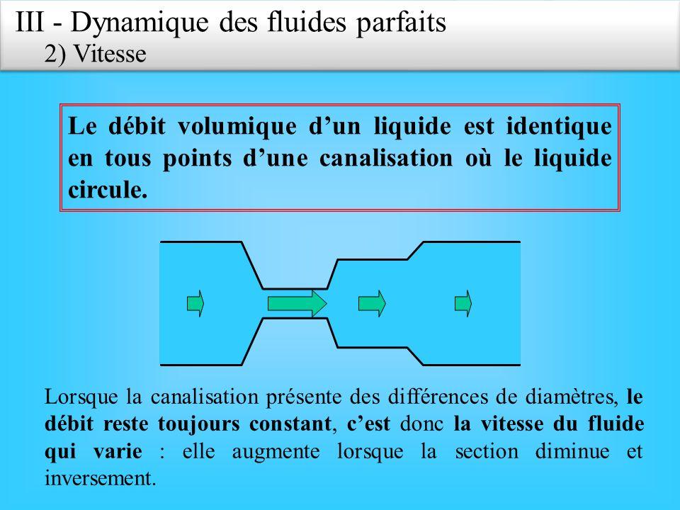 Le débit volumique dun liquide est identique en tous points dune canalisation où le liquide circule.