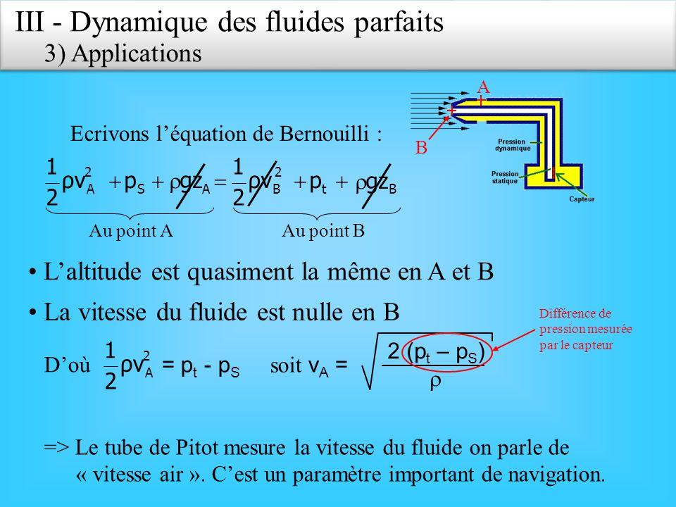 gz pρv 2 1 Bt 2 B gz pρv 2 1 AS 2 A Laltitude est quasiment la même en A et B La vitesse du fluide est nulle en B A B Au point AAu point B Ecrivons lé