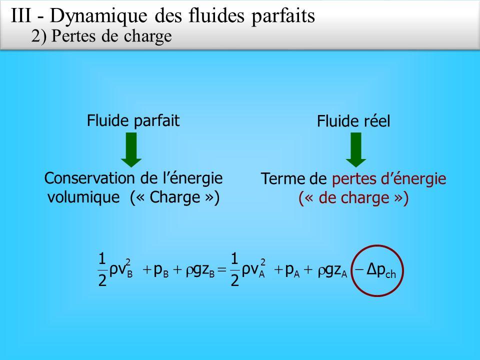 Fluide parfait Conservation de lénergie volumique (« Charge ») Fluide réel Terme de pertes dénergie (« de charge ») Δp ch gz pρv 2 1 AA 2 A gz pρv 2 1