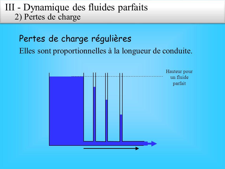 Hauteur pour un fluide parfait III - Dynamique des fluides parfaits 2)Pertes de charge Pertes de charge régulières Elles sont proportionnelles à la lo