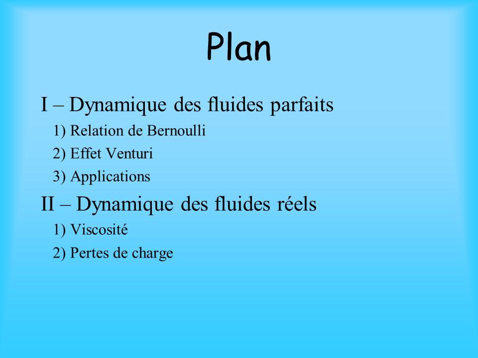 Plan I – Dynamique des fluides parfaits 1) Relation de Bernoulli 2) Effet Venturi 3) Applications II – Dynamique des fluides réels 1) Viscosité 2) Per