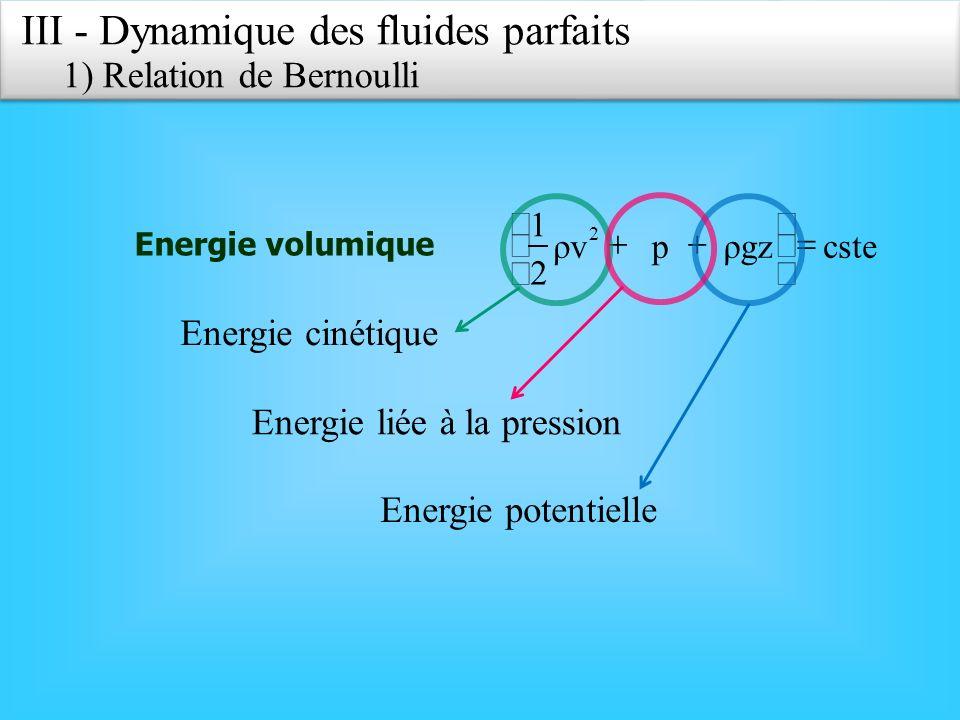 Energie volumique csteρgzpρv 2 1 2 III - Dynamique des fluides parfaits 1) Relation de Bernoulli Energie cinétique Energie liée à la pression Energie