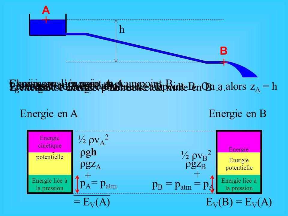 Hauteur de fluide cstez ρg p g v 2 1 2 Energie volumique csteρgzpρv 2 1 2 Energie massique cstegz ρ p v 2 1 2 III - Dynamique des fluides parfaits 1) Relation de Bernoulli Il existe plusieurs « versions » du théorème de Bernoulli :