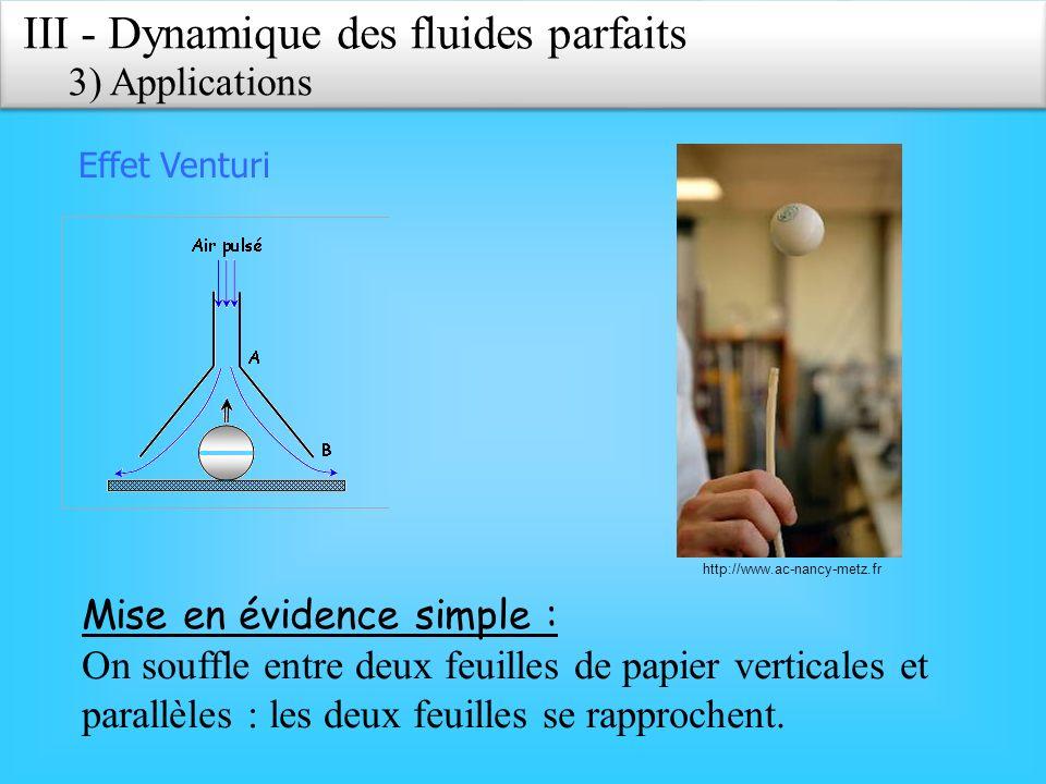 Effet Venturi http://www.ac-nancy-metz.fr III - Dynamique des fluides parfaits 3) Applications Mise en évidence simple : On souffle entre deux feuille
