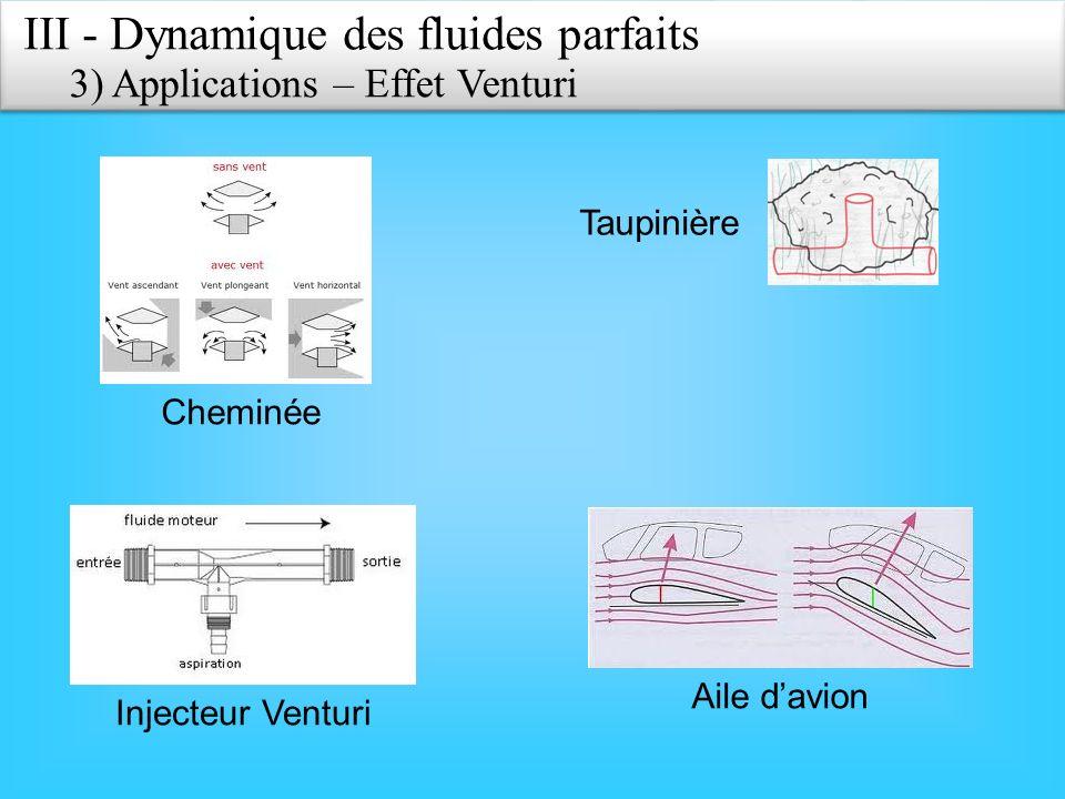 III - Dynamique des fluides parfaits 3) Applications – Effet Venturi Injecteur Venturi Taupinière Cheminée Aile davion