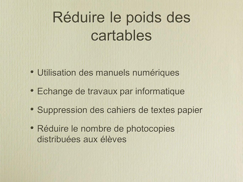Réduire le poids des cartables Utilisation des manuels numériques Echange de travaux par informatique Suppression des cahiers de textes papier Réduire