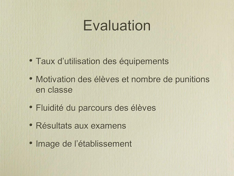 Evaluation Taux dutilisation des équipements Motivation des élèves et nombre de punitions en classe Fluidité du parcours des élèves Résultats aux exam