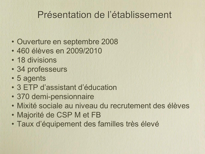 Présentation de létablissement Ouverture en septembre 2008 460 élèves en 2009/2010 18 divisions 34 professeurs 5 agents 3 ETP dassistant déducation 37