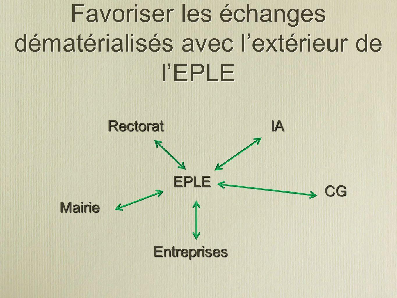 Favoriser les échanges dématérialisés avec lextérieur de lEPLE Mairie CG EPLE IARectorat Entreprises
