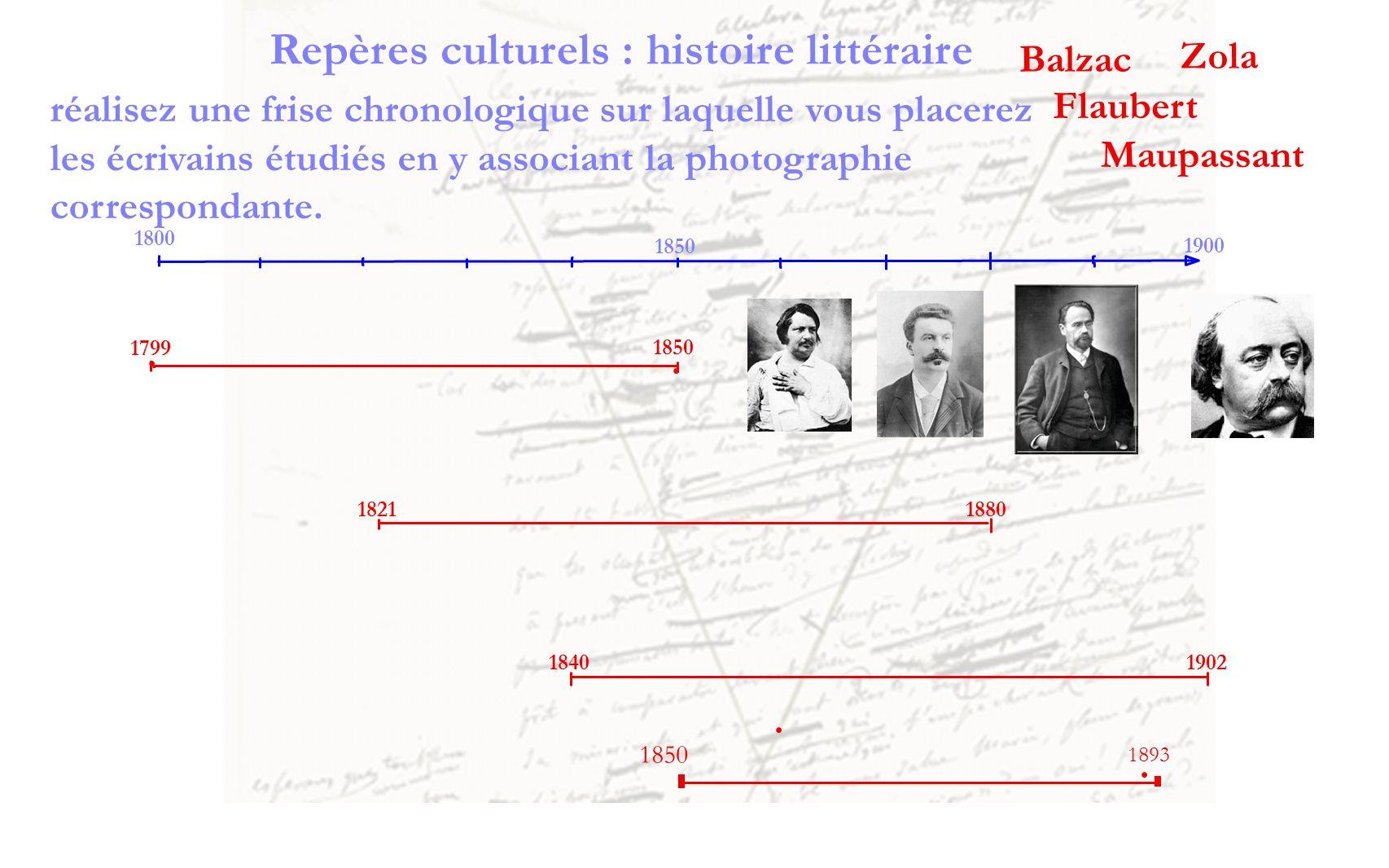 18401902 18211880 1799 1850 1893 Repères culturels : histoire littéraire réalisez une frise chronologique sur laquelle vous placerez les écrivains étu