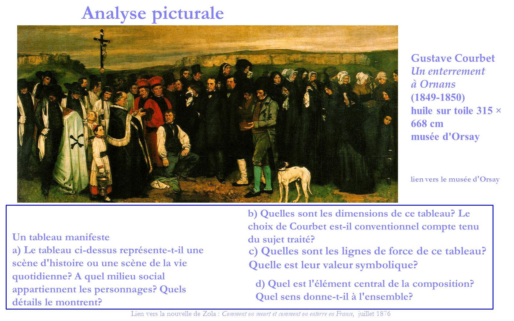 Un tableau manifeste a) Le tableau ci-dessus représente-t-il une scène d'histoire ou une scène de la vie quotidienne? A quel milieu social appartienne