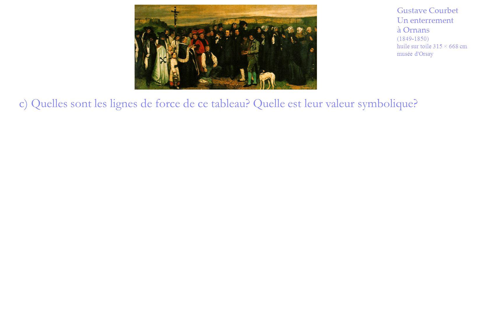 c) Quelles sont les lignes de force de ce tableau? Quelle est leur valeur symbolique? Gustave Courbet Un enterrement à Ornans (1849-1850) huile sur to
