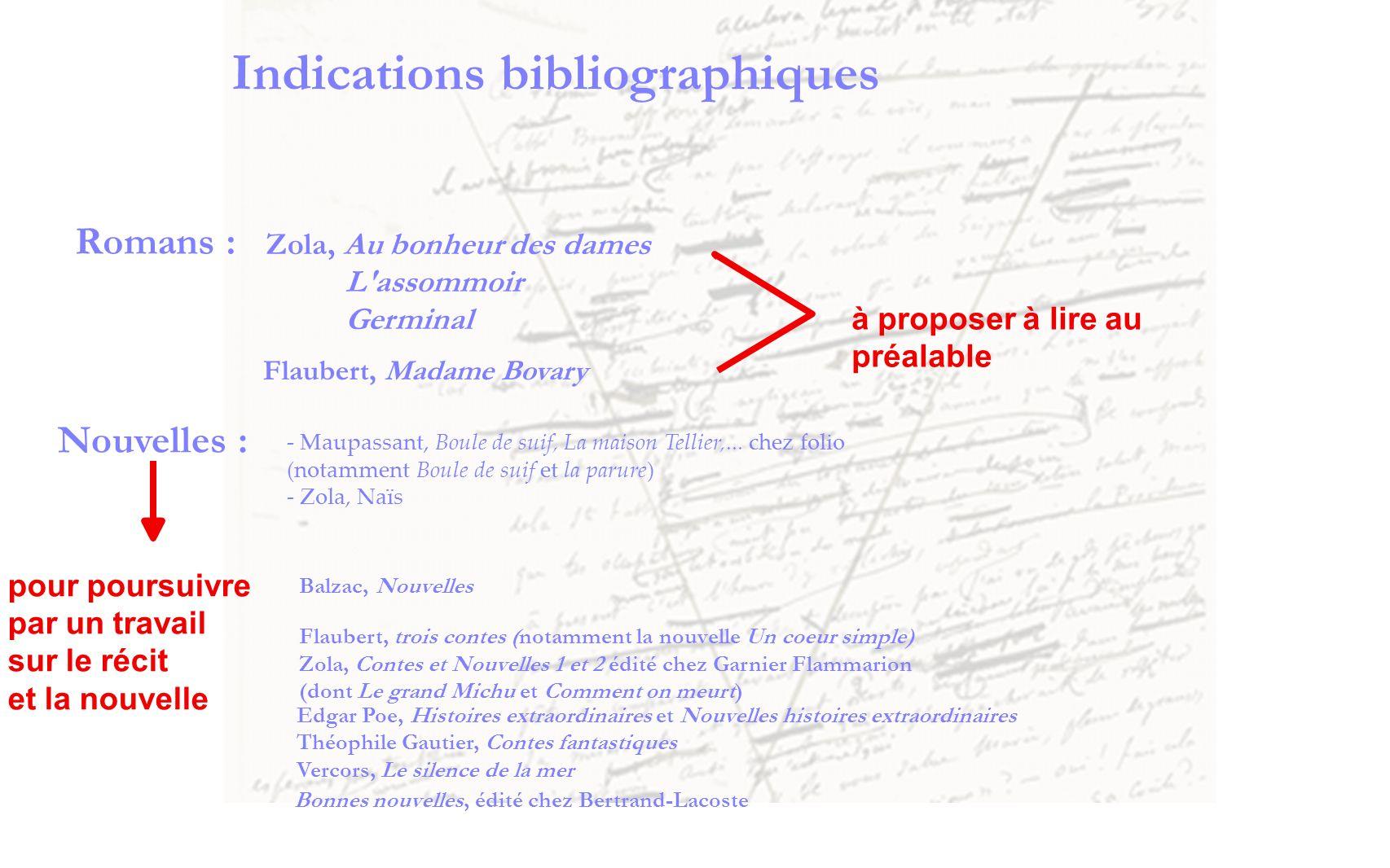Indications bibliographiques Balzac, Nouvelles Flaubert, trois contes (notamment la nouvelle Un coeur simple) Zola, Contes et Nouvelles 1 et 2 édité c