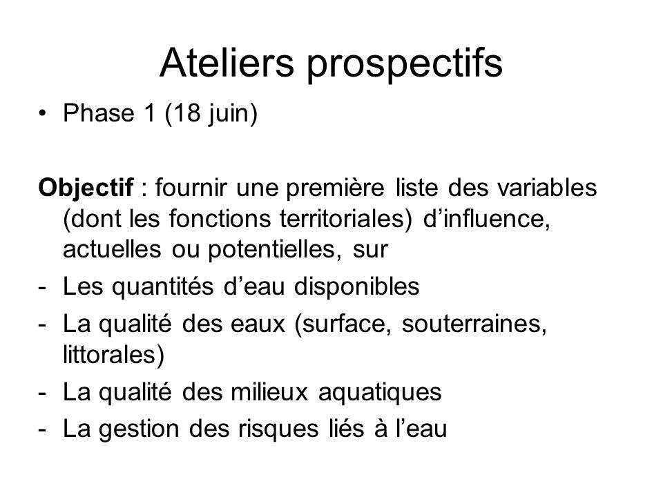 Ateliers prospectifs Phase 1 (18 juin) Objectif : fournir une première liste des variables (dont les fonctions territoriales) dinfluence, actuelles ou