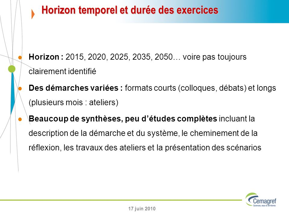 Horizon : 2015, 2020, 2025, 2035, 2050… voire pas toujours clairement identifié Des démarches variées : formats courts (colloques, débats) et longs (p