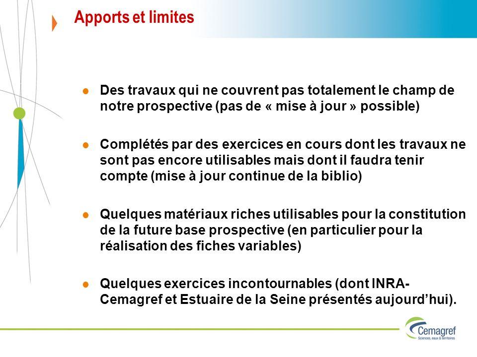 Apports et limites Des travaux qui ne couvrent pas totalement le champ de notre prospective (pas de « mise à jour » possible) Complétés par des exerci