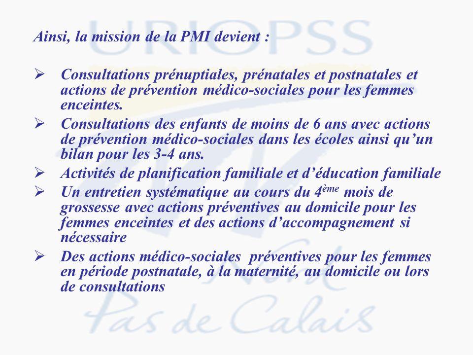 Ainsi, la mission de la PMI devient : Consultations prénuptiales, prénatales et postnatales et actions de prévention médico-sociales pour les femmes e