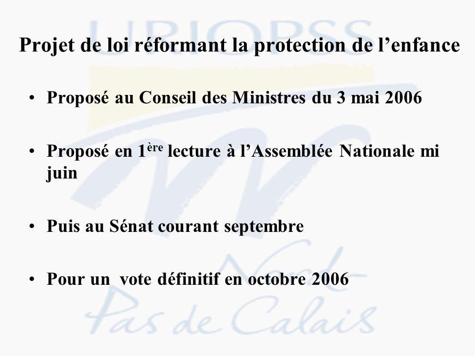 Projet de loi réformant la protection de lenfance Proposé au Conseil des Ministres du 3 mai 2006 Proposé en 1 ère lecture à lAssemblée Nationale mi ju