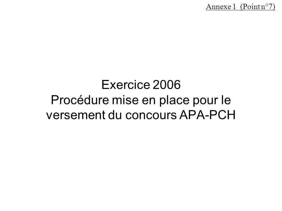 Exercice 2006 Procédure mise en place pour le versement du concours APA-PCH Annexe 1 (Point n°7)