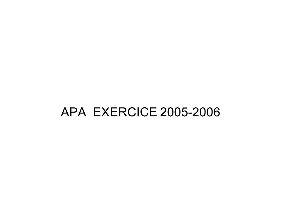 APA EXERCICE 2005-2006