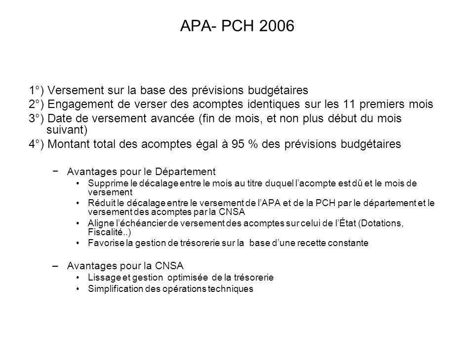 APA- PCH 2006 1°) Versement sur la base des prévisions budgétaires 2°) Engagement de verser des acomptes identiques sur les 11 premiers mois 3°) Date