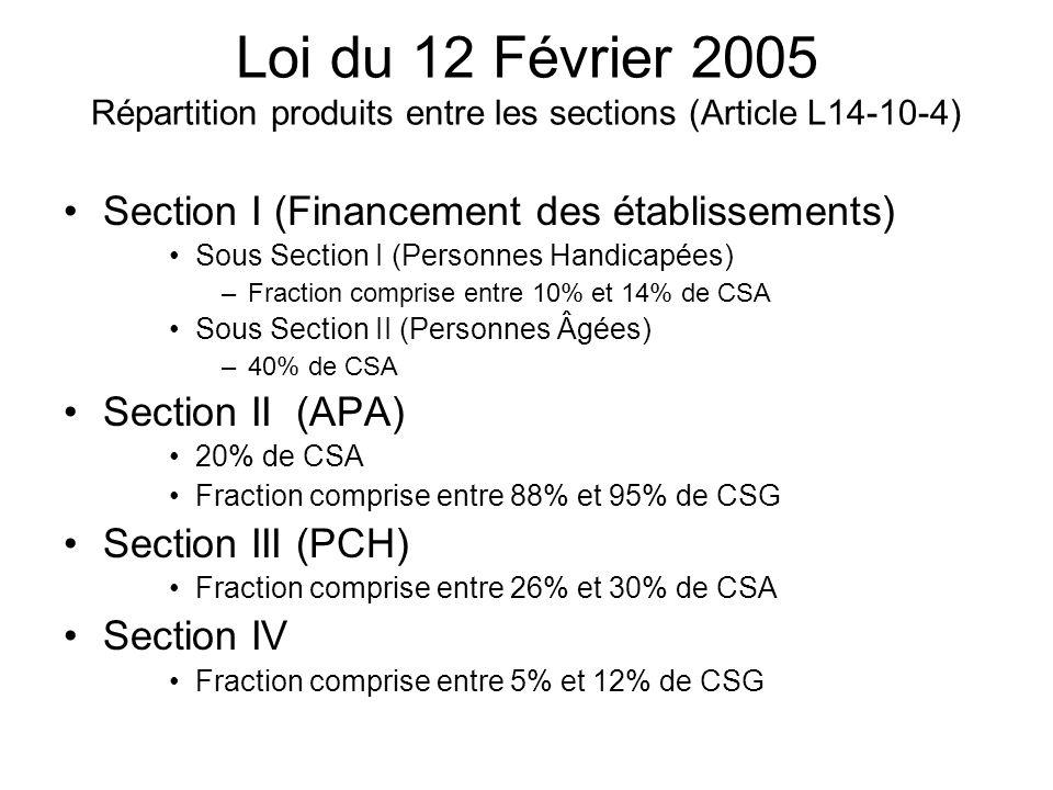 Loi du 12 Février 2005 Répartition produits entre les sections (Article L14-10-4) Section I (Financement des établissements) Sous Section I (Personnes