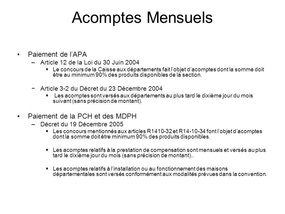 Acomptes Mensuels Paiement de lAPA –Article 12 de la Loi du 30 Juin 2004 Le concours de la Caisse aux départements fait lobjet dacomptes dont la somme
