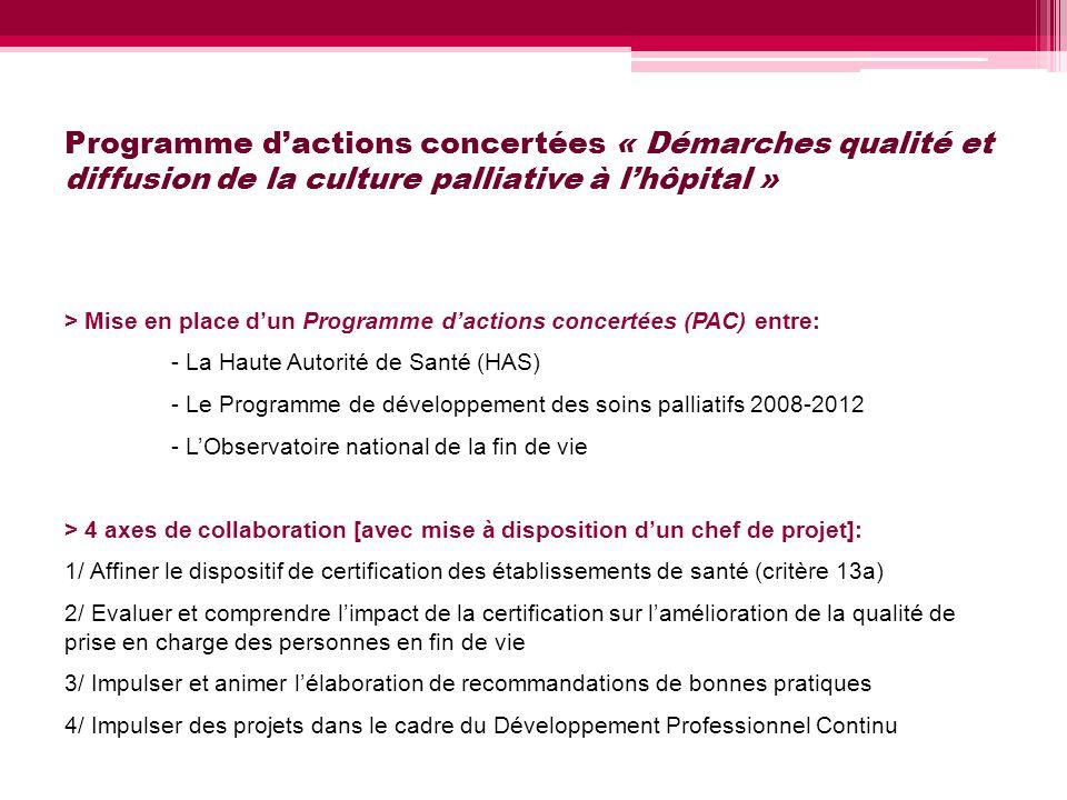 Programme dactions concertées « Démarches qualité et diffusion de la culture palliative à lhôpital » > Mise en place dun Programme dactions concertées