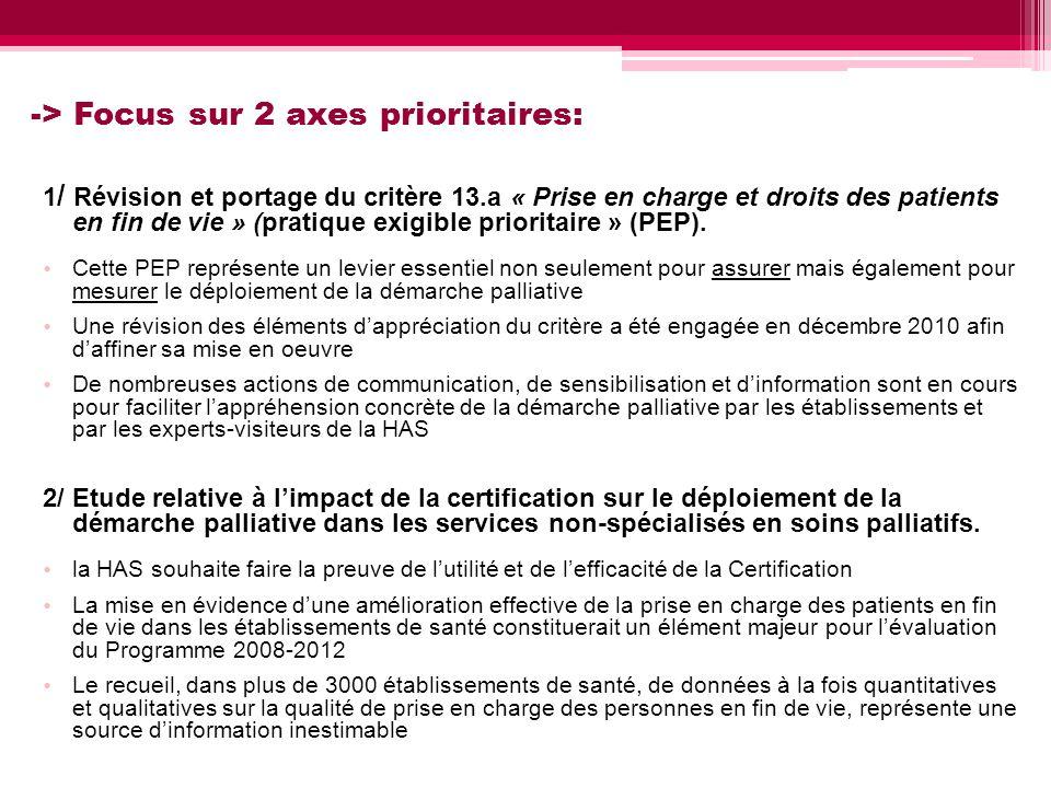 -> Focus sur 2 axes prioritaires: 1 / Révision et portage du critère 13.a « Prise en charge et droits des patients en fin de vie » (pratique exigible