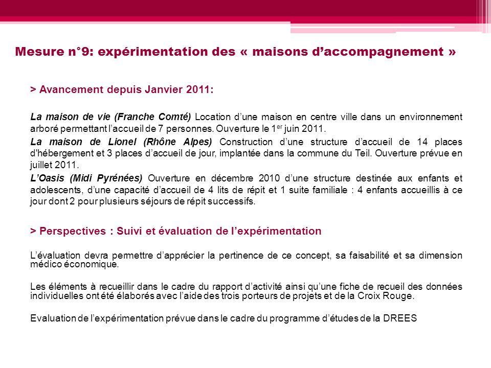 Mesure n°9: expérimentation des « maisons daccompagnement » > Avancement depuis Janvier 2011: La maison de vie (Franche Comté) Location dune maison en