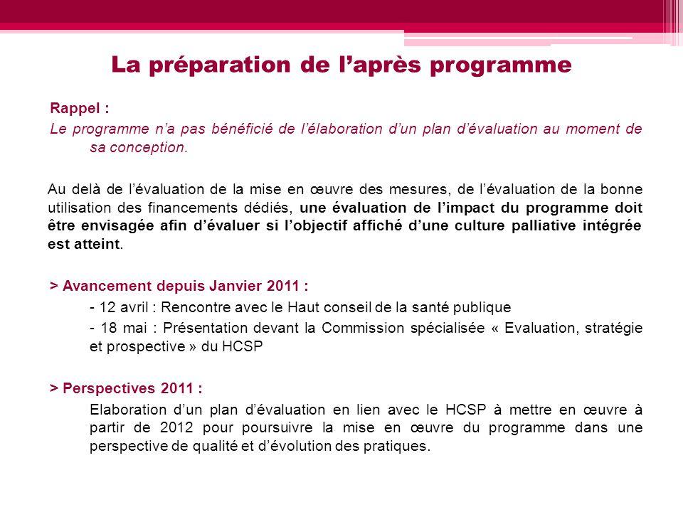La préparation de laprès programme Rappel : Le programme na pas bénéficié de lélaboration dun plan dévaluation au moment de sa conception. Au delà de