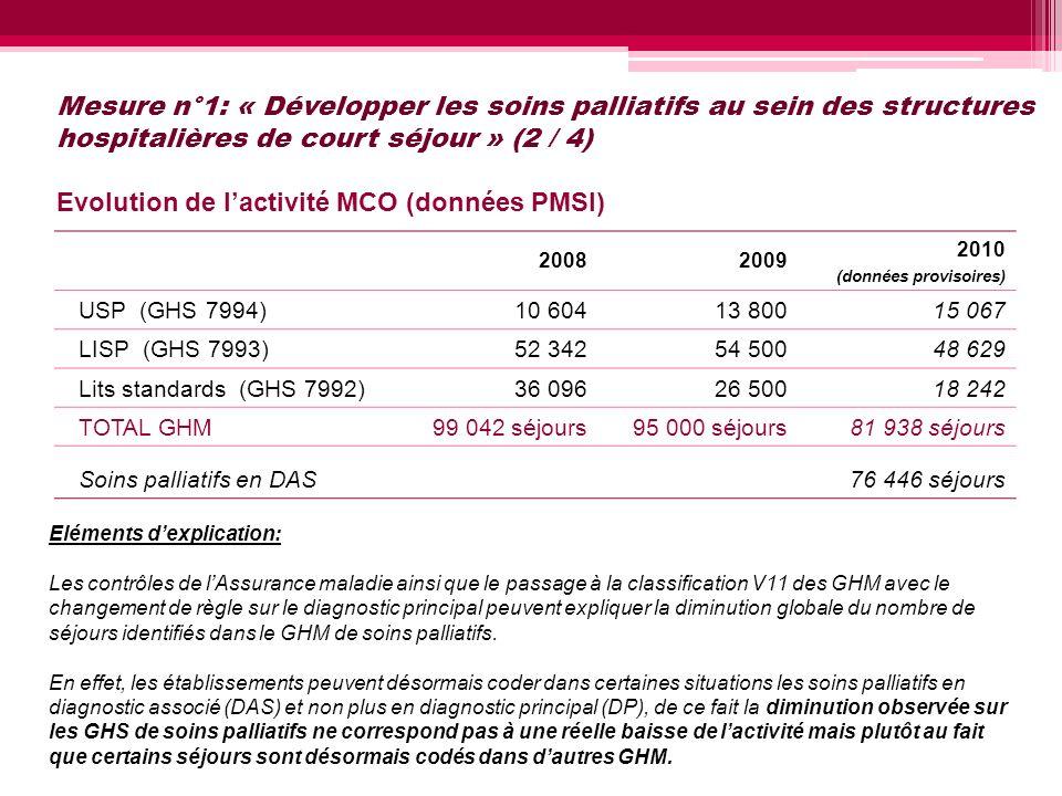 Mesure n°1: « Développer les soins palliatifs au sein des structures hospitalières de court séjour » (2 / 4) 20082009 2010 (données provisoires) USP (