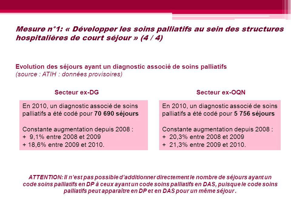 Mesure n°1: « Développer les soins palliatifs au sein des structures hospitalières de court séjour » (4 / 4) Evolution des séjours ayant un diagnostic