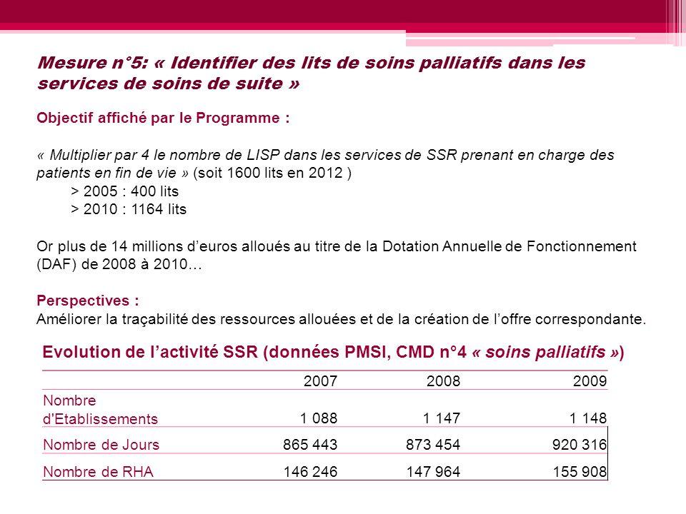 Mesure n°5: « Identifier des lits de soins palliatifs dans les services de soins de suite » 200720082009 Nombre d'Etablissements1 0881 1471 148 Nombre