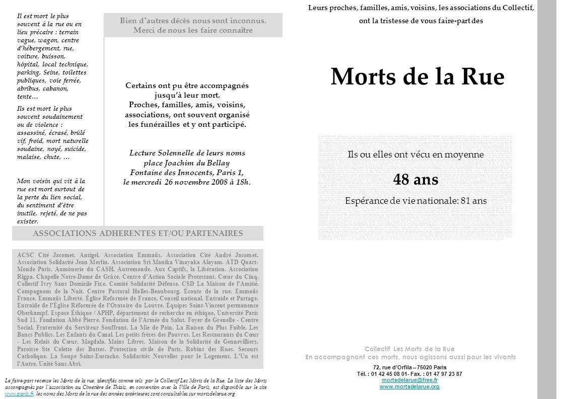 131 Morts de la Rue, de mi mai à mi-octobre 2008 Nous avons eu la peine dapprendre le décès de 131 Morts de la Rue, de mi mai à mi-octobre 2008 Collectif Les Morts de la Rue.