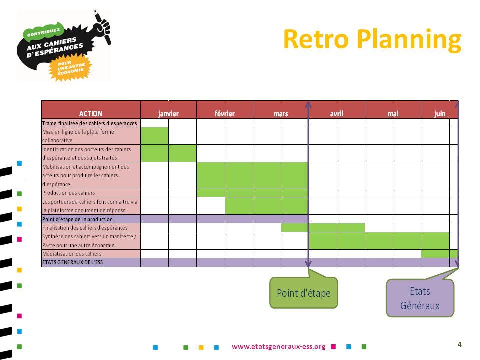 www.etatsgeneraux-ess.org Janvier Février Mars Cette première phase consiste à organiser les groupes de travail et formaliser les contributions du terrain sur des supports prévus à cet effet 5 1 ère phase