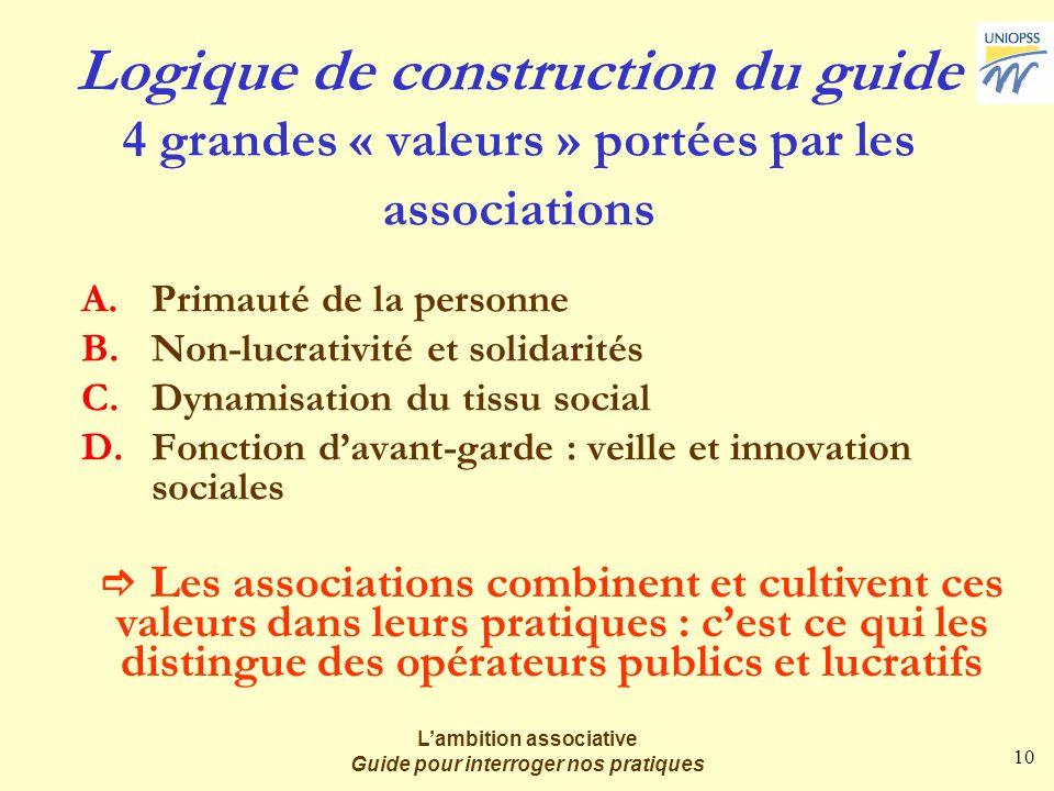 10 Lambition associative Guide pour interroger nos pratiques Logique de construction du guide 4 grandes « valeurs » portées par les associations A.Pri