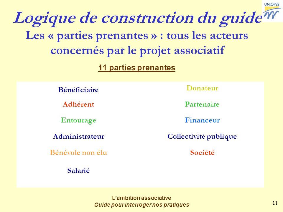 11 Lambition associative Guide pour interroger nos pratiques Logique de construction du guide Les « parties prenantes » : tous les acteurs concernés p
