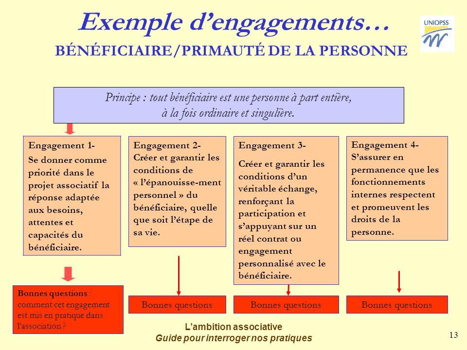 13 Lambition associative Guide pour interroger nos pratiques Exemple dengagements… Engagement 2- Créer et garantir les conditions de « lépanouisse-ment personnel » du bénéficiaire, quelle que soit létape de sa vie.