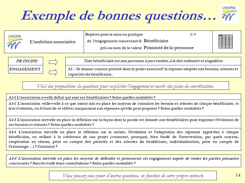 14 Exemple de bonnes questions… Voici des propositions de questions pour expliciter l'engagement et ouvrir des pistes de concrétisation. A1-1 Lassocia