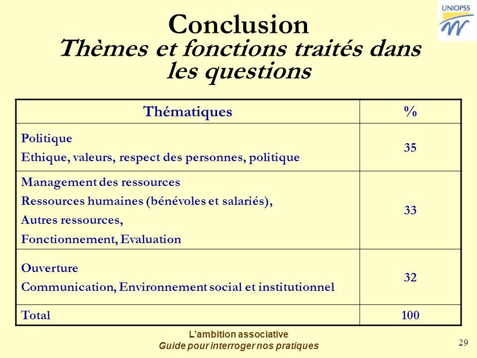 29 Lambition associative Guide pour interroger nos pratiques Conclusion Thèmes et fonctions traités dans les questions Thématiques% Politique Ethique,