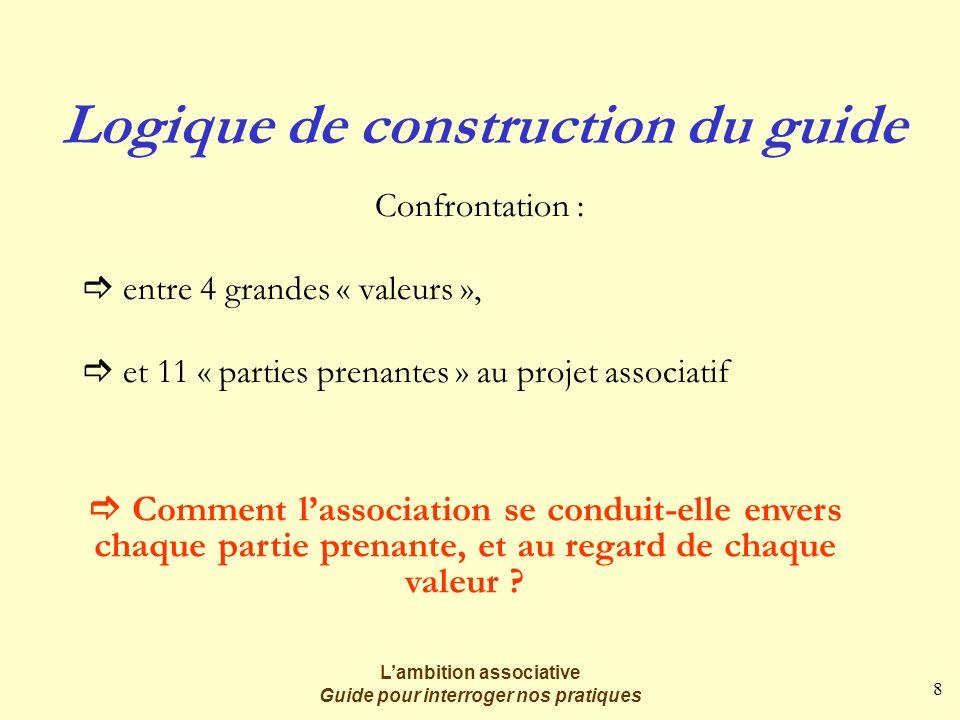 8 Lambition associative Guide pour interroger nos pratiques Logique de construction du guide Confrontation : entre 4 grandes « valeurs », et 11 « parties prenantes » au projet associatif Comment lassociation se conduit-elle envers chaque partie prenante, et au regard de chaque valeur